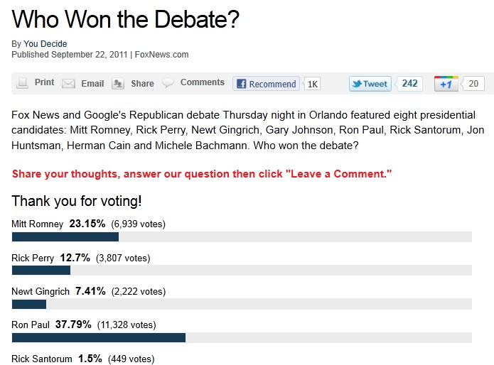 Ron Paul Is Winning Latest Fox News Debate Poll, 9.22.2011 (UPDATED: Fox News Poll Pulled)