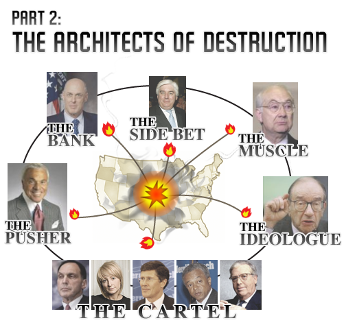 TheArchitectsOfDestruction